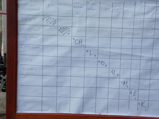 Nohejbalové utkání na Chloumku 2012 - na bedně 2.místo